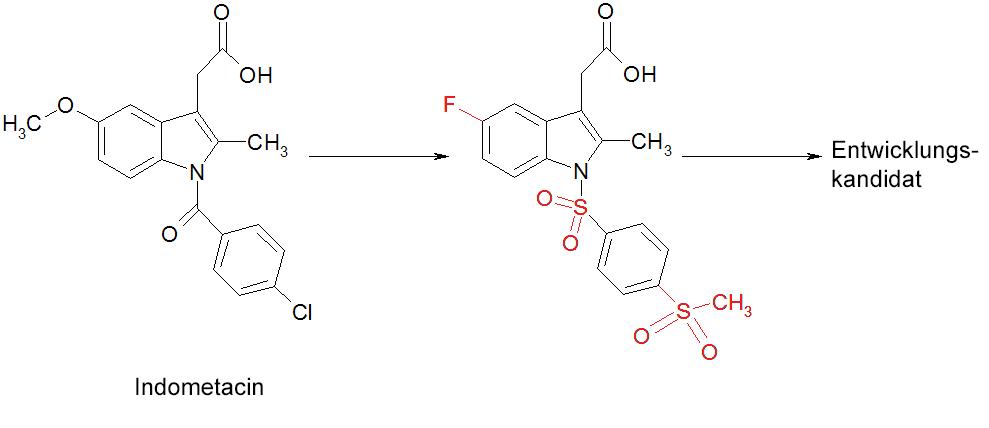 Optimierung von Indometacin zu einem potenten CRTH2-Antagonisten. Das ursprüngliche Molekül auf der linken Seite (Indometacin) ist chemisch verändert worden (Änderungen in rot hervorgehoben), um es in einen Wirkstoffkandidaten für ein Entwicklungsprojekt zu verwandeln.