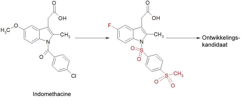Optimalisatie van indomethacine naar een krachtige CRTH2-antagonist. Het oorspronkelijke molecuul aan de linkerkant (indomethacine genaamd) is chemisch gewijzigd (veranderingen in rood weergegeven) om er een kandidaat-geneesmiddel voor een ontwikkelingsproject van te maken.