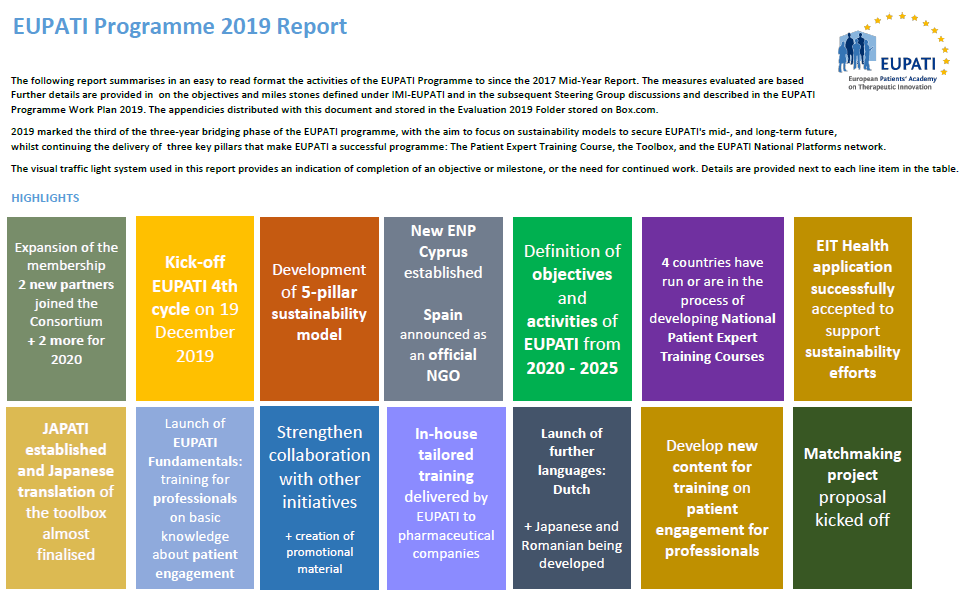 EUPATI Evaluation Report 2019